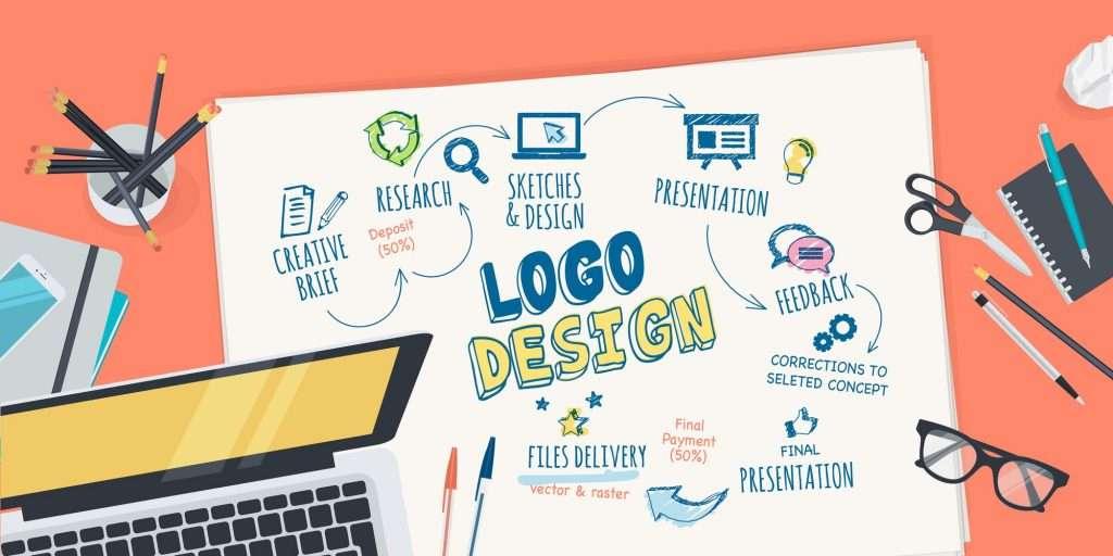 85 Koleksi Gambar Jasa Desain Logo Vector HD Gratid Download Gratis
